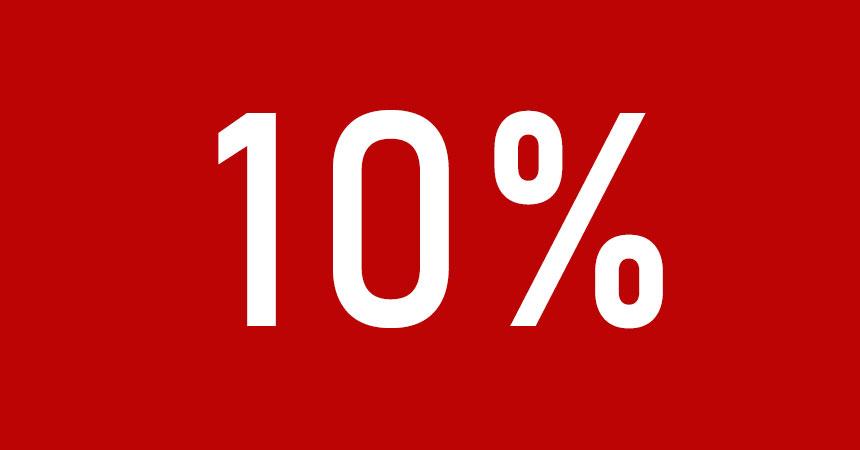 10% popusta na usluge i nakon ukidanja vanrednog stanja